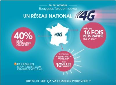 Couverture 4G Bouygues Telecom 2013